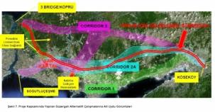 Adapazarı, İstanbul Kuzey Demiryolu Projesi