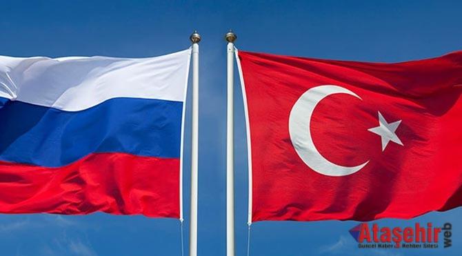 Türkiye-Polonya Ortaklığı