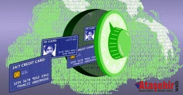 E-ticaret Güvenliği