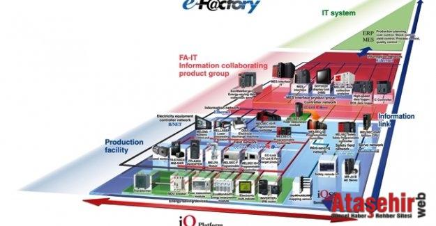 Sanayi 4.0 yolculuğunda akıllı fabrikalar dönemi