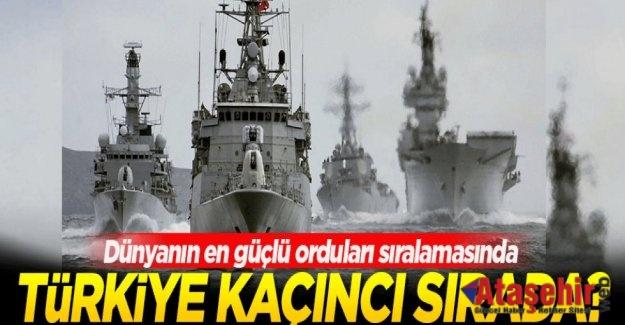 Türkiye 'en güçlü 10 ordu' arasında