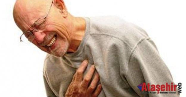 Nefes darlığı, beslenme güçlüğü, terleme Hastalık Habercisi