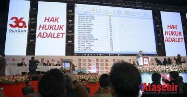 CHP'de PM ve YDK üyeleri belli oldu