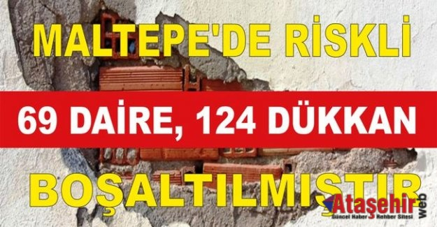 MALTEPE'DE RİSKLİ 69 DAİRE, 124 DÜKKAN BOŞALTILMIŞTIR