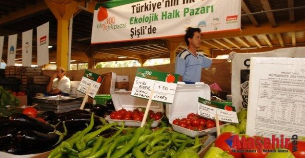 Organik Pazar Çalıştayı ve organik pazarlarda son durum