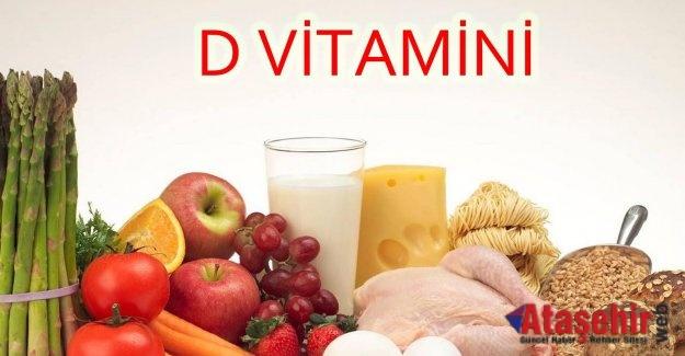 Obezite Tedavisinde D vitamininin Önemi Artıyor