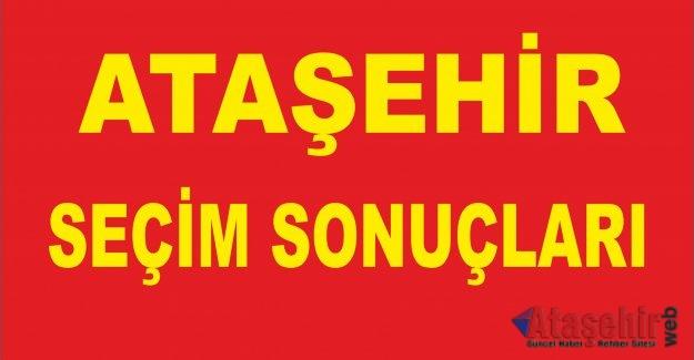Ataşehir, Milletvekilliği ve Cumhurbaşkanlığı Seçim Sonuçları