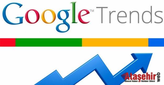 Google Arama Trendleri 27 Ağustos – 3 Eylül 2018
