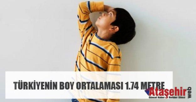 TÜRKİYENİN BOY ORTALAMASI 1.74 METRE