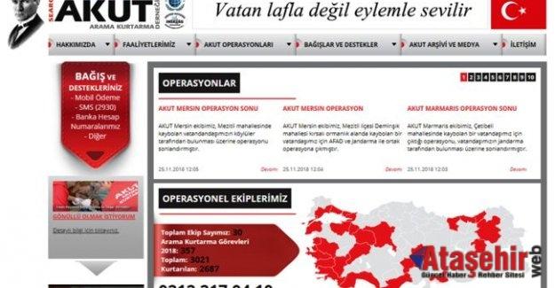 AKUT'a İnteraktif Portal