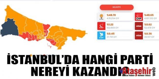 AK Parti ve CHP İstanbul'da kaç belediye kazandı?