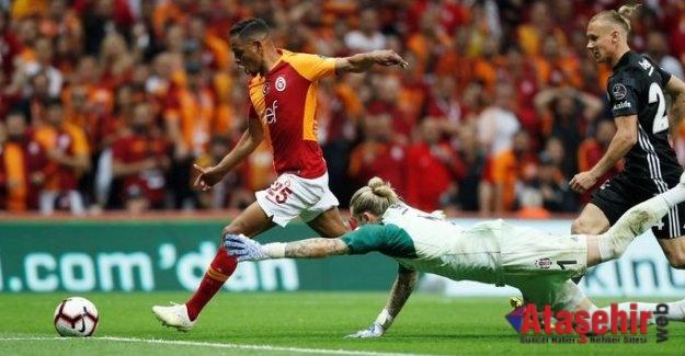Galatasaray 2-0 Beşiktaş