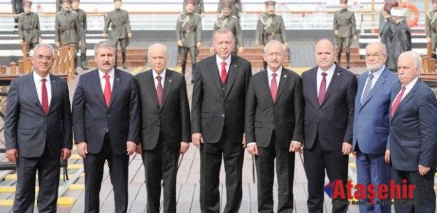 Recep Tayyip Erdoğan, Yaşasın özgür, bağımsız ve güçlü Türkiye