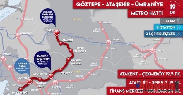 Ümraniye-Ataşehir-Göztepe Metrosu projesine Ödül