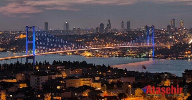 İstanbul'un en kalabalık ilçeleri