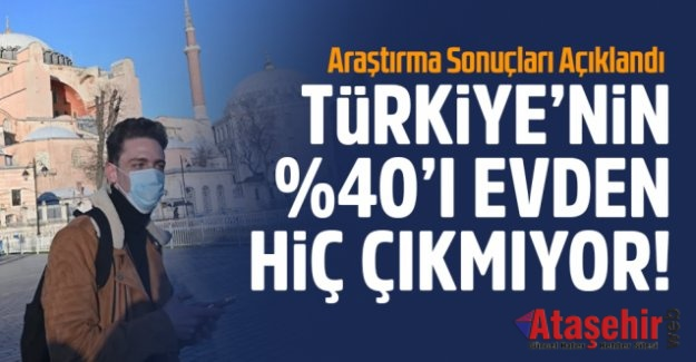 'Türkiye'nin yüzde 40'ı evden hiç çıkmıyor'