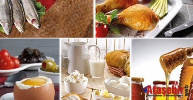 Hindistan ve Singapur Türk gıda ürünlerini bekliyor