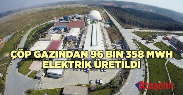 Çöp gazından 96 bin 358 MWh elektrik üretildi