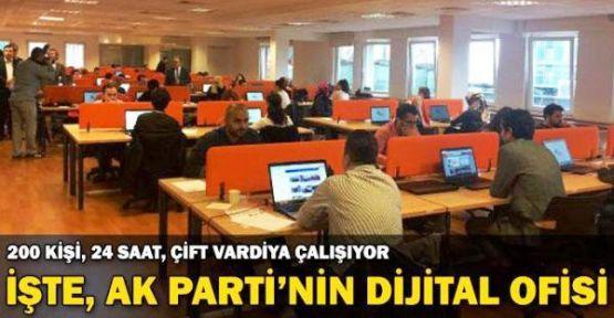 AK PARTİ Yeni Türkiye Digital Ofisi