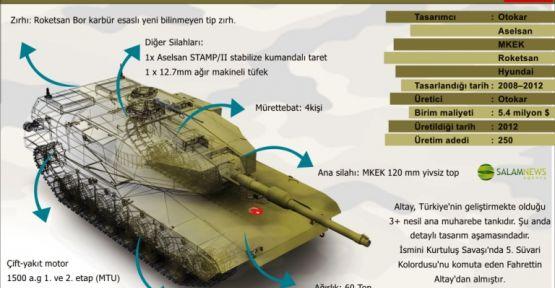 Altay tankı ve Özellikleri
