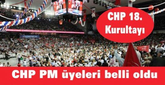 CHP PM üyeleri Belli Oldu