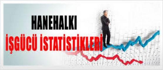 İşsizlik oranı %9,1 seviyesinde gerçekleşti