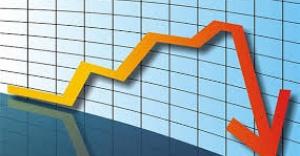 Ekonomik güven endeksi %5,4 azaldı