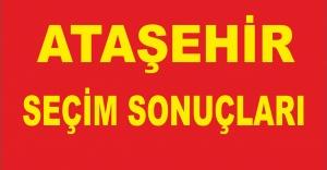 Ataşehir, Milletvekilliği ve Cumhurbaşkanlığı...