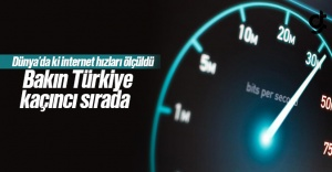 TÜRKİYE İNTERNET HIZINDA 91'İNCİ SIRADA
