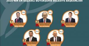 2020'nin en başarılı belediye başkanları belli oldu