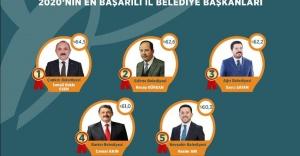 Başkan Esen 2020'nin En Başarılı İl Belediye Başkanı Seçildi