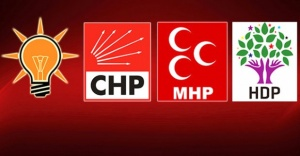 AK Parti, CHP, MHP ve HDP'nin Seçim Vaatleri