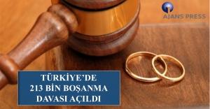 TÜRKİYE'DE 213 BİN BOŞANMA DAVASI AÇILDI