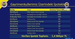 Ali Koç, Fenerbahçe'nin toplam borcunu açıkladı