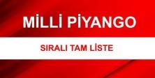 2019 Milli Piyango tam listesi sorgulama