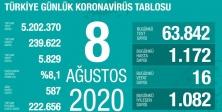 Sağlık Bakanı Koca koronavirüs vaka sayısını açıkladı