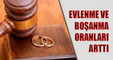 Evlenme ve Boşanma İstatistikleri, 2014