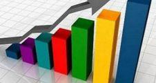 Ticaret ve hizmet sektörlerinde ciro %4,8 arttı