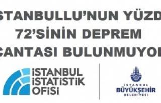 İSTANBULLU'NUN YÜZDE 72'SİNİN DEPREM ÇANTASI...