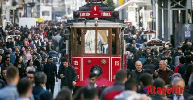 İSTANBUL'DA DIŞ TİCARET AÇIĞI YÜZDE 399 ARTTI
