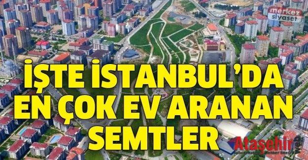 Türkiye'nin En Çok Ev Aranan Semtleri