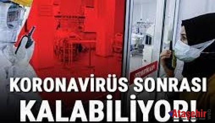 KORONAVİRÜS SONRASI BU BELİRTİLERE DİKKAT!