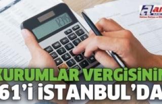 KURUMLAR VERGİSİNİN YÜZDE 61'İ İSTANBUL'DAN