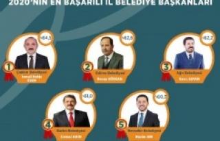 Başkan Esen 2020'nin En Başarılı İl Belediye...